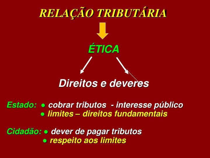 RELAÇÃO TRIBUTÁRIA