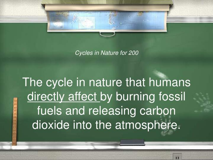 Cycles in Nature for 200