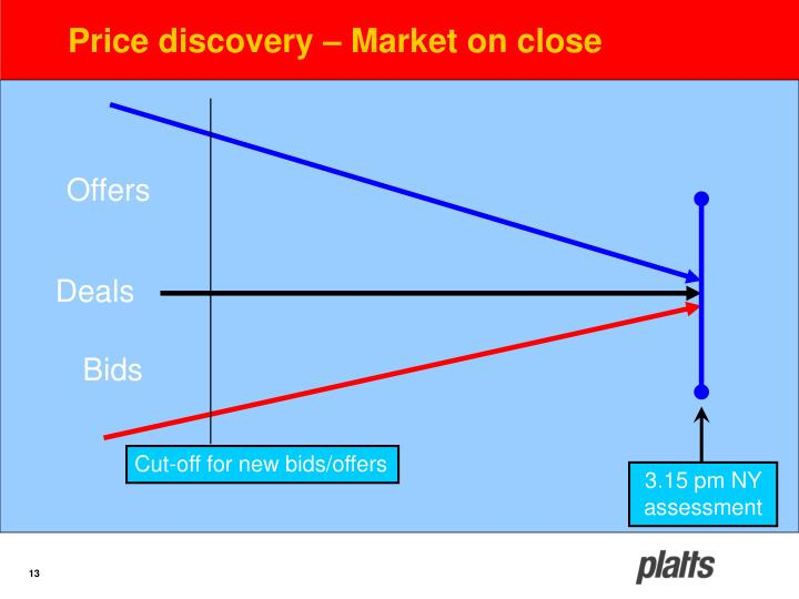 Price discovery – Market on close