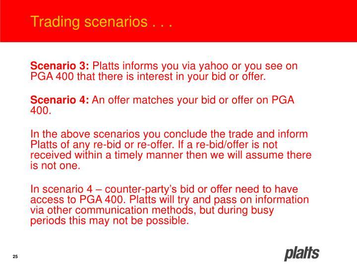 Trading scenarios . . .