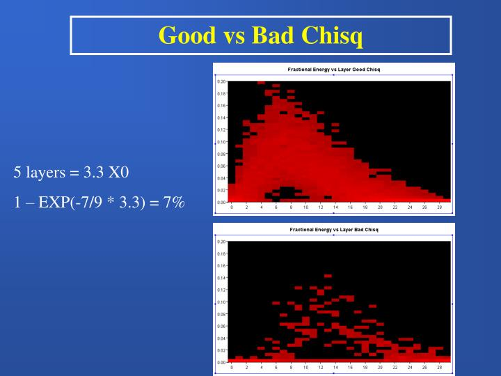 Good vs Bad Chisq