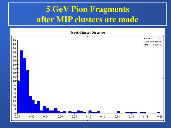 5 GeV Pion Fragments                               after MIP clusters are made