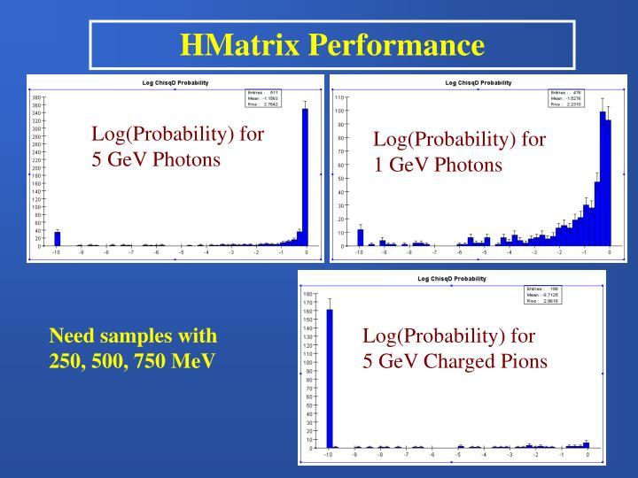 HMatrix Performance