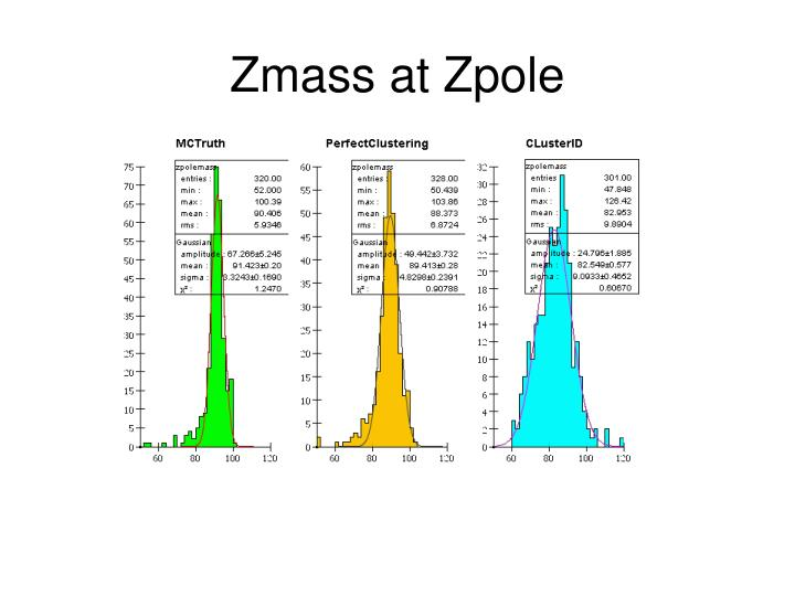 Zmass at Zpole