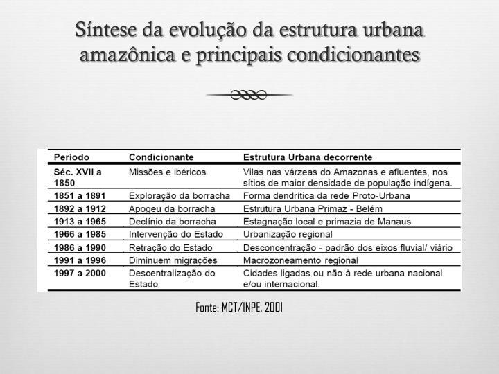 Síntese da evolução da estrutura urbana amazônica e principais condicionantes