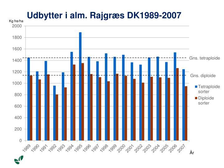 Udbytter i alm. Rajgræs DK1989-2007