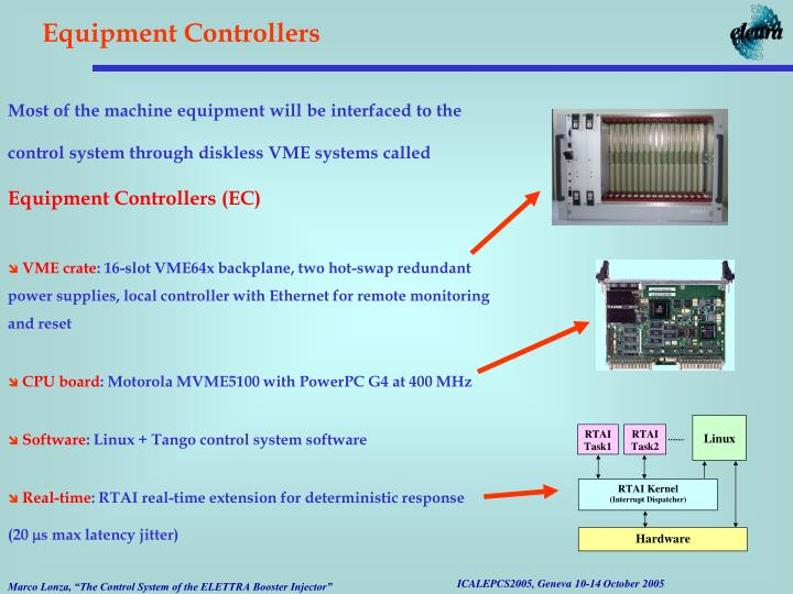 Equipment Controllers