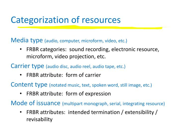 Categorization of resources
