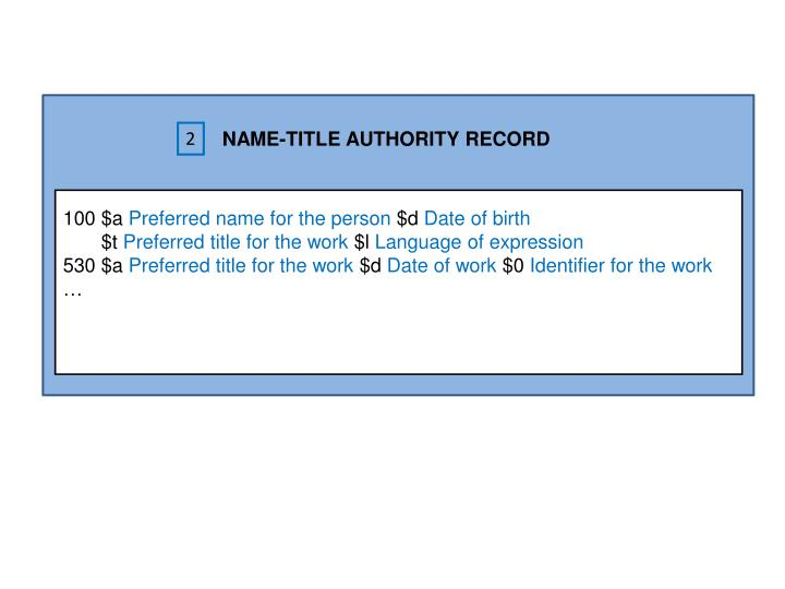 NAME-TITLE AUTHORITY RECORD
