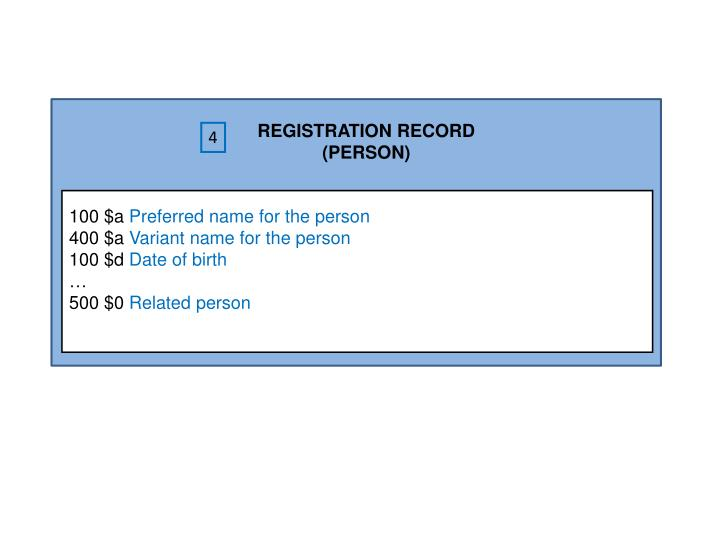 REGISTRATION RECORD