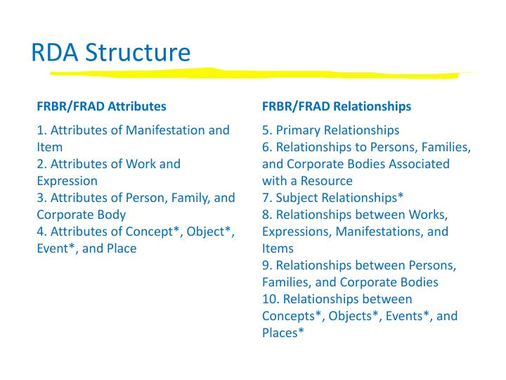 RDA Structure