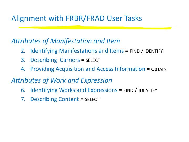 Alignment with FRBR/FRAD User Tasks