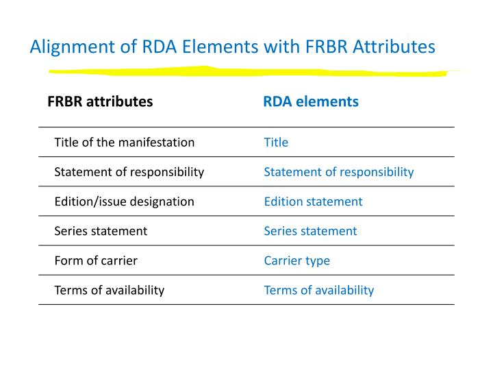 Alignment of RDA Elements with FRBR Attributes