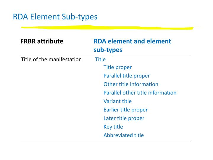 RDA Element Sub-types
