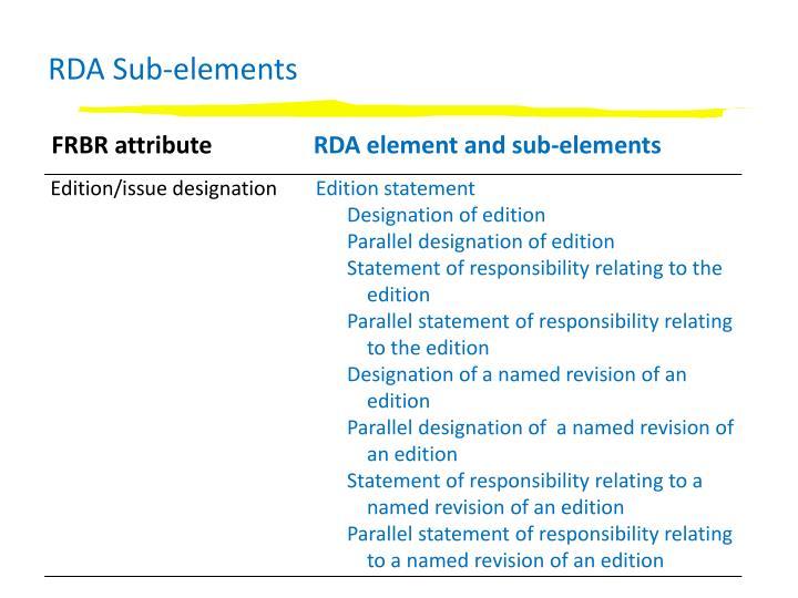 RDA Sub-elements