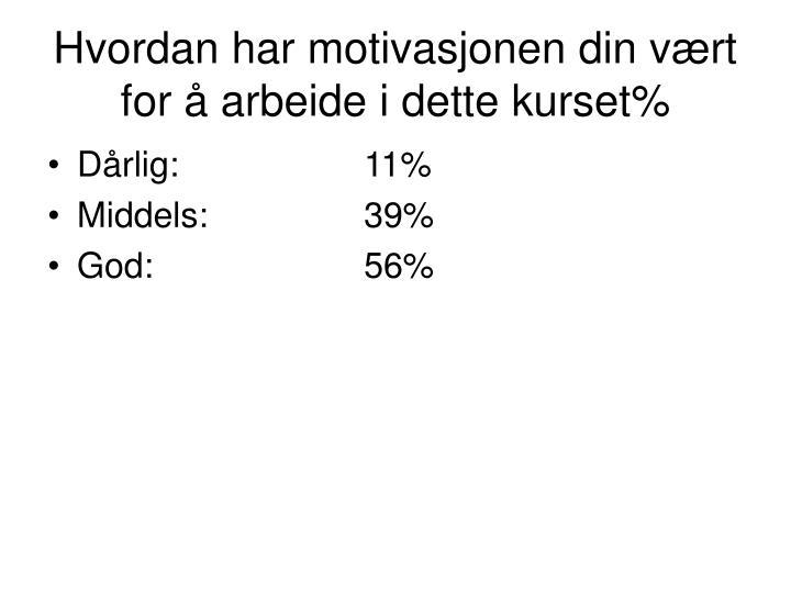 Hvordan har motivasjonen din vært for å arbeide i dette kurset%