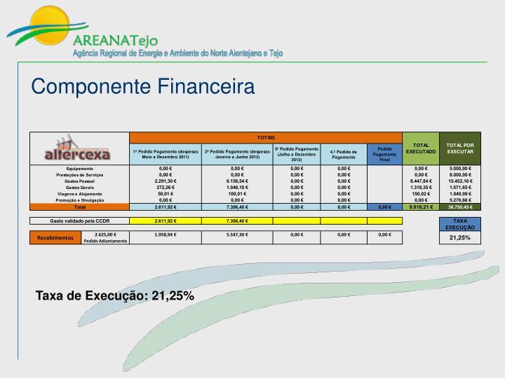 Componente Financeira