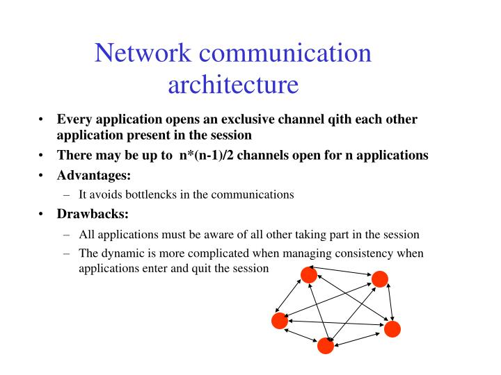 Every application opens an exclusive channel qith each other application present in the session
