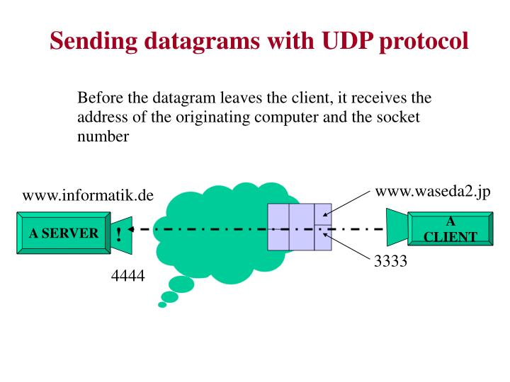 Sending datagrams with UDP protocol
