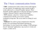 the 3 basic communication forms