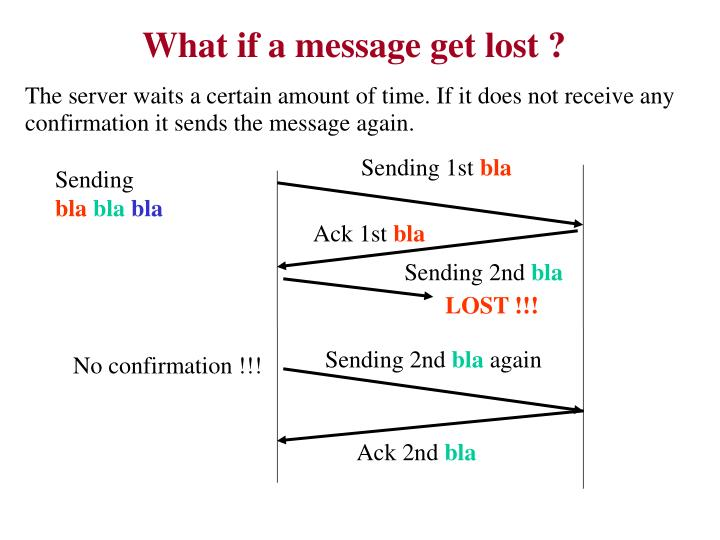 What if a message get lost ?