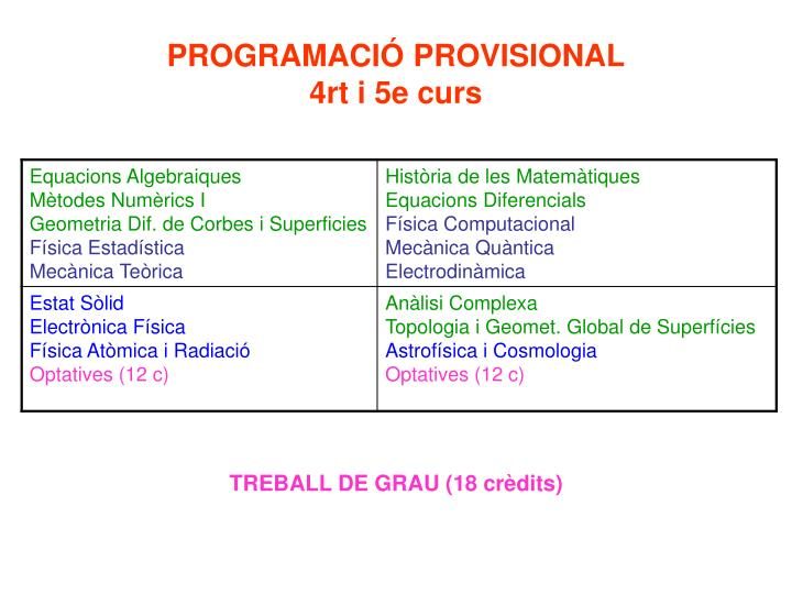 PROGRAMACIÓ PROVISIONAL