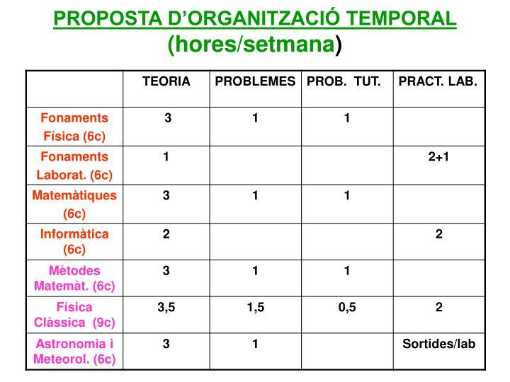 PROPOSTA D'ORGANITZACIÓ TEMPORAL