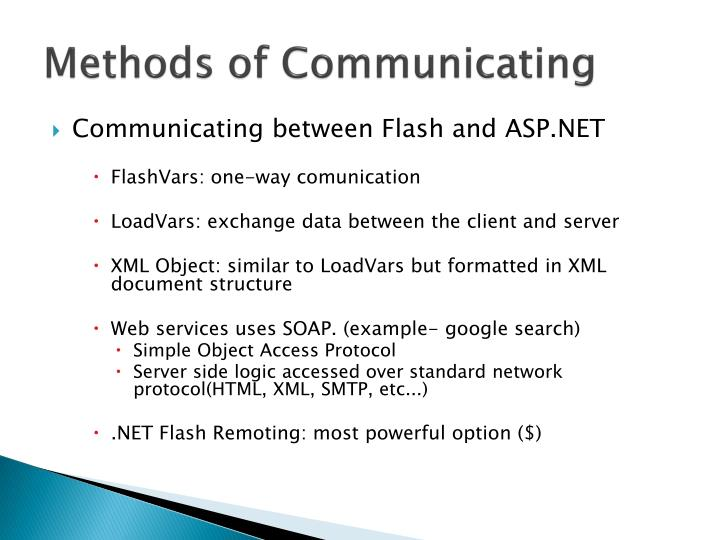 Methods of Communicating