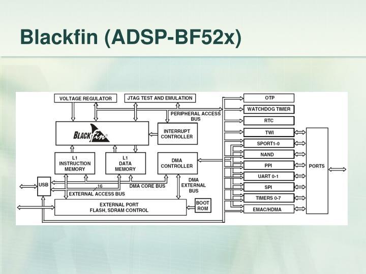 Blackfin (ADSP-BF52x)