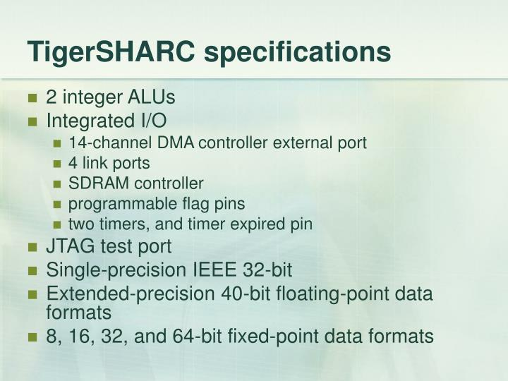 TigerSHARC specifications
