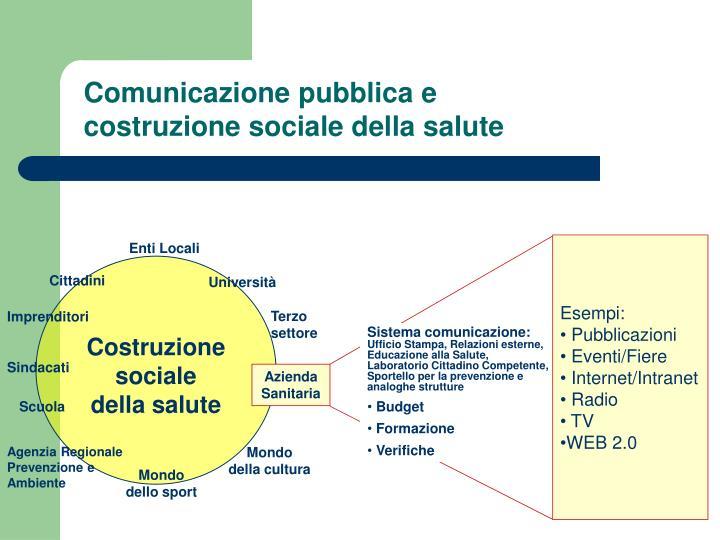 Comunicazione pubblica e
