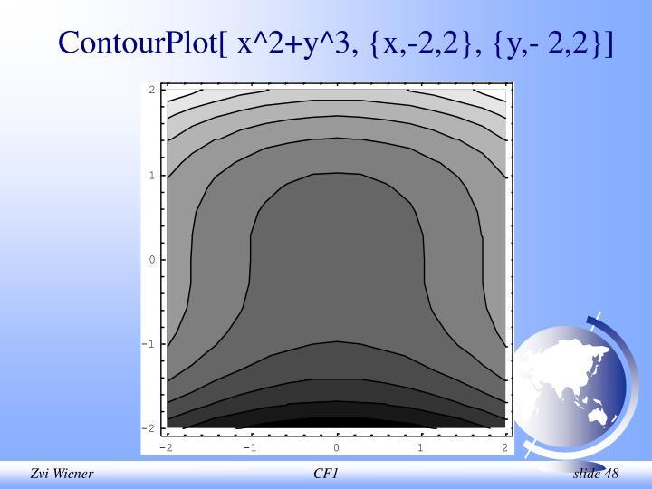 ContourPlot[ x^2+y^3, {x,-2,2}, {y,- 2,2}]