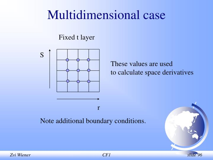 Multidimensional case