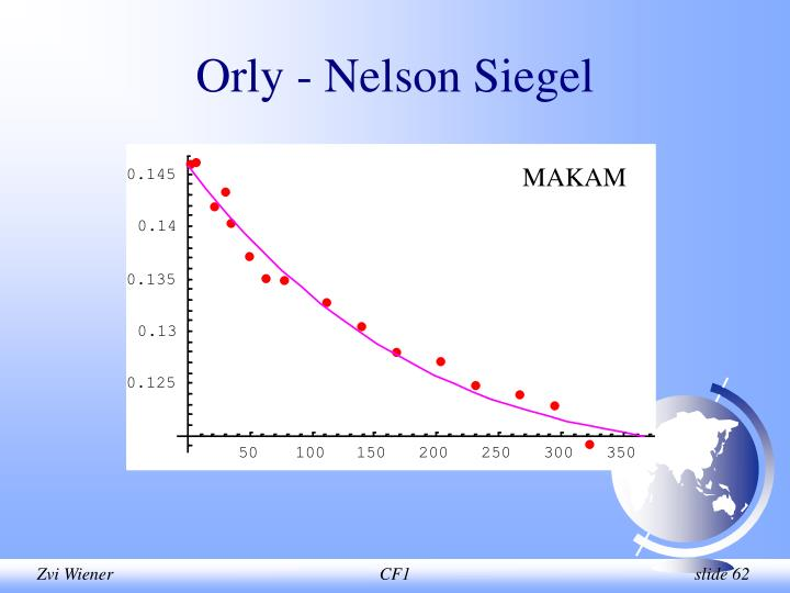 Orly - Nelson Siegel