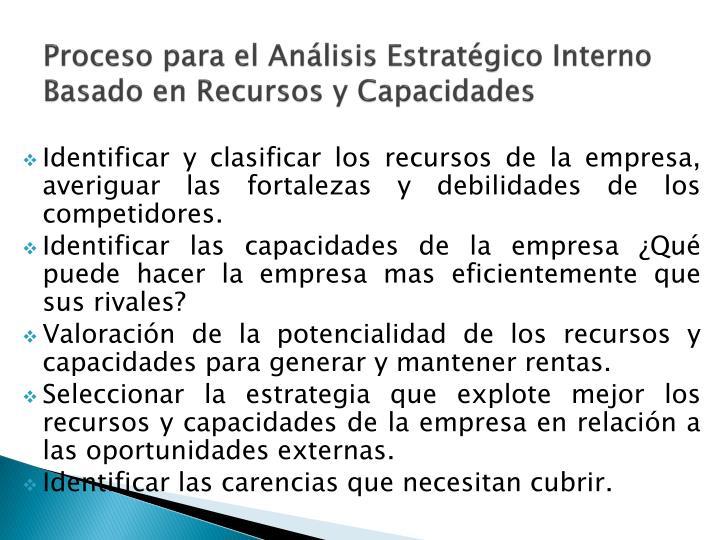 Proceso para el Análisis Estratégico Interno Basado en Recursos y Capacidades