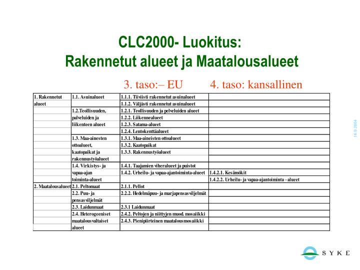 CLC2000- Luokitus: