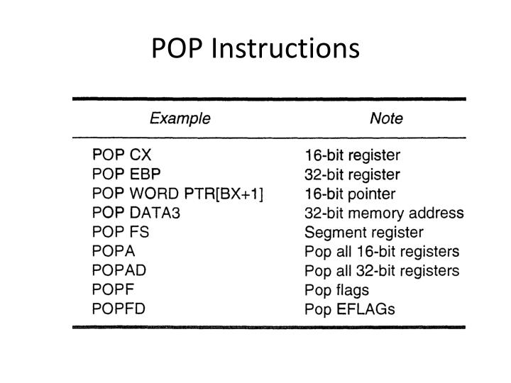 POP Instructions