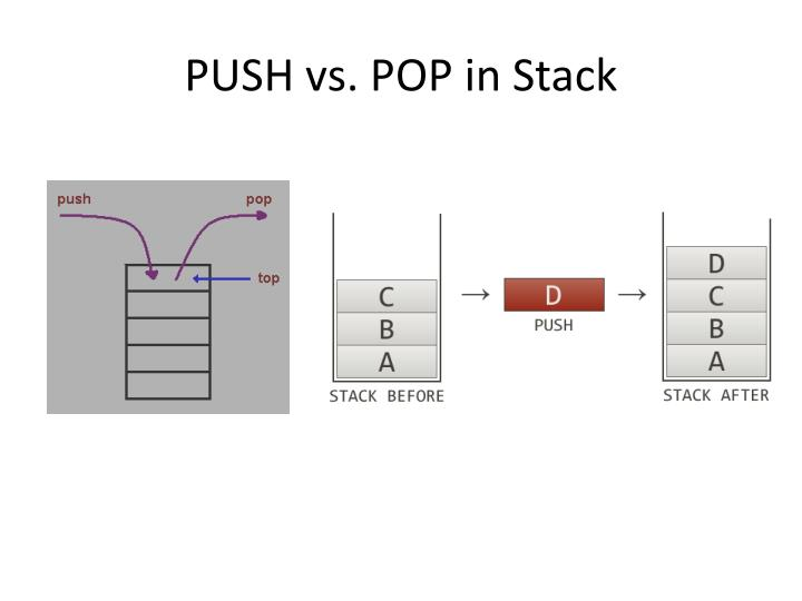 Push vs pop in stack