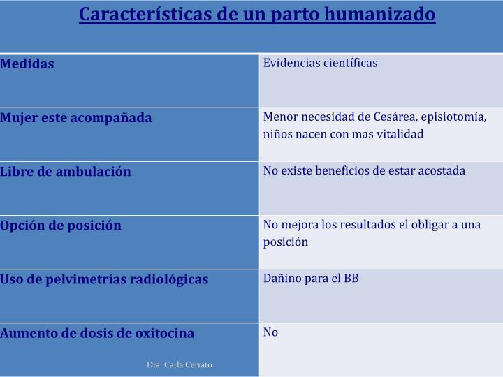 Dra. Carla Cerrato
