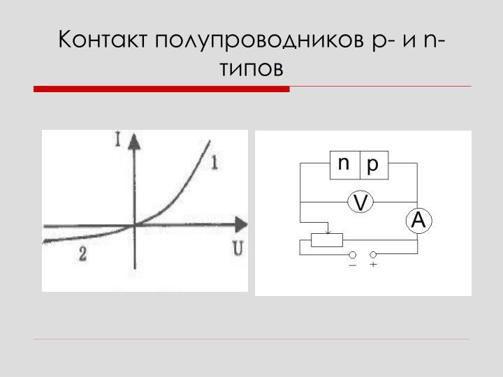 Контакт полупроводников