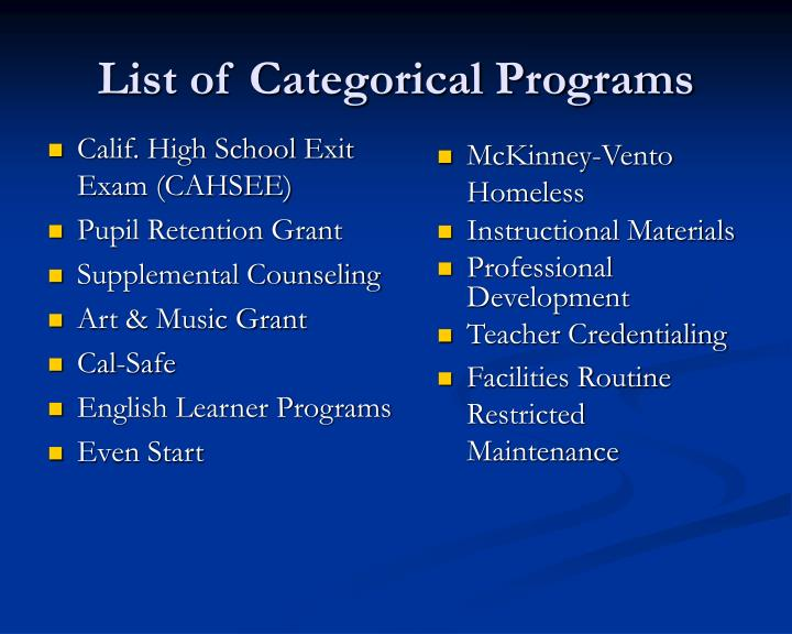 List of categorical programs