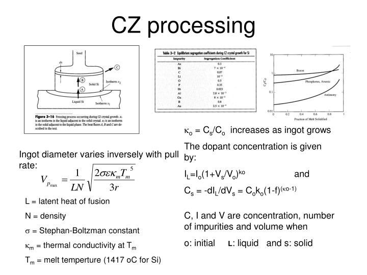 CZ processing