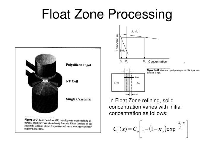 Float Zone Processing