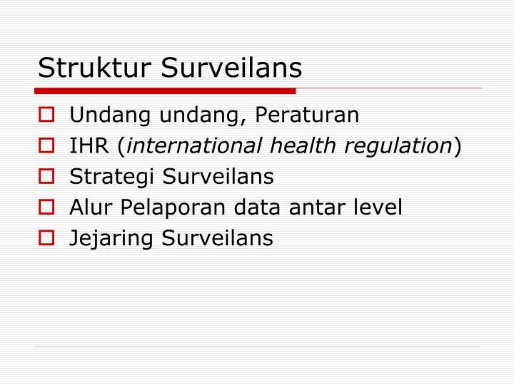 Struktur Surveilans
