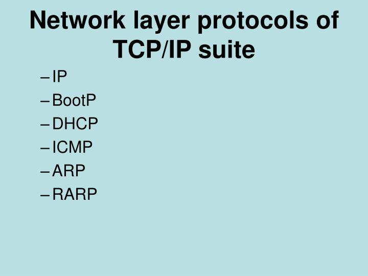 Network layer protocols of TCP/IP suite