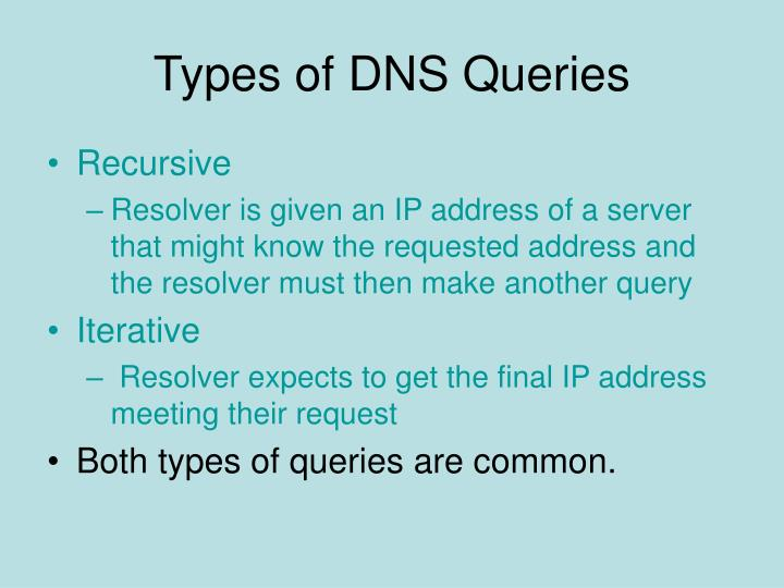 Types of DNS Queries
