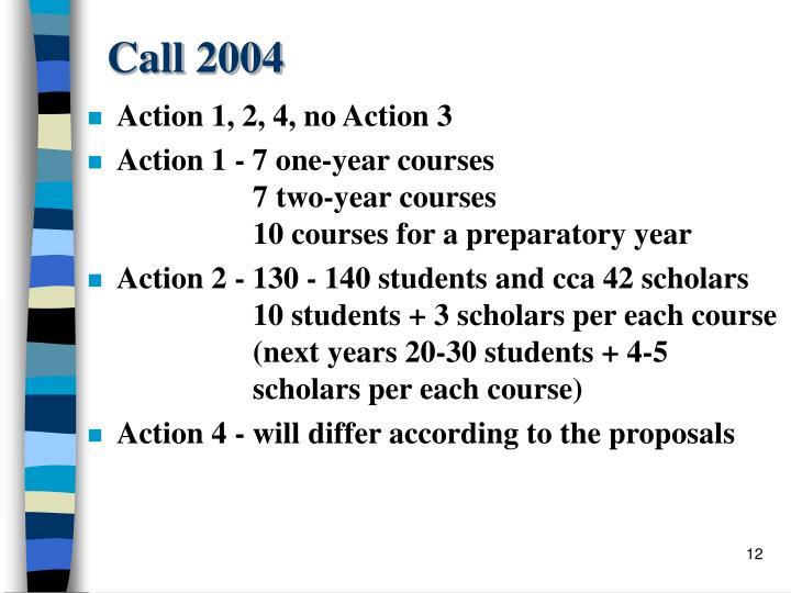 Call 2004