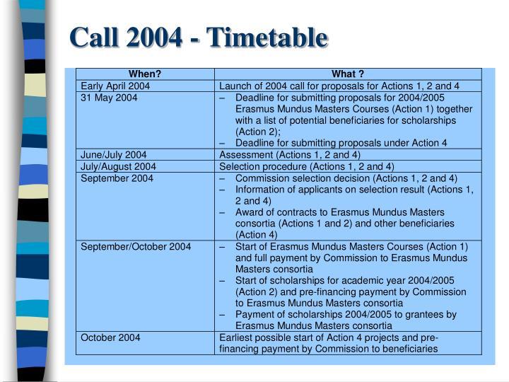 Call 2004 - Timetable