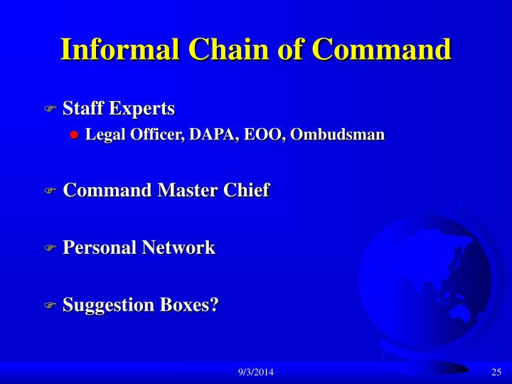 Informal Chain of Command