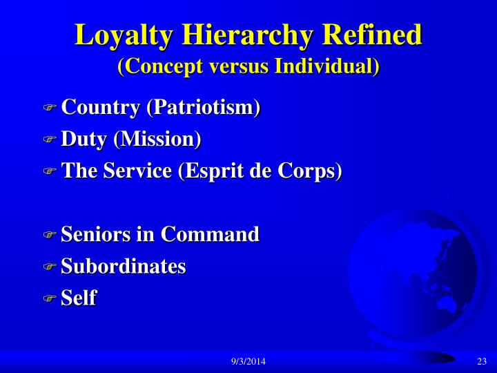 Loyalty Hierarchy Refined